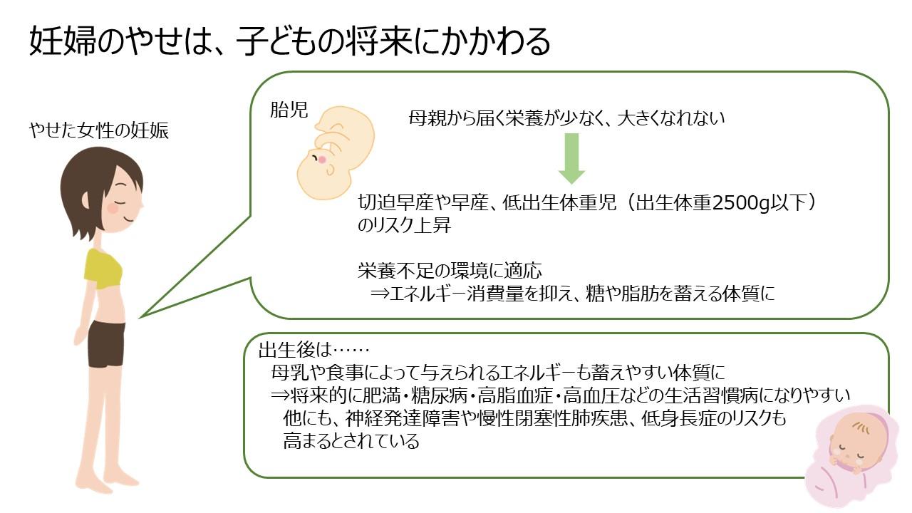 報告 両親 妊娠